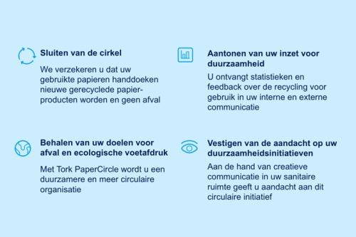 symbols_nl.jpg