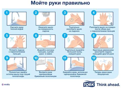 Handwash-RU.jpg