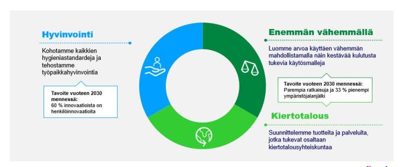 sustainability-FI.jpg